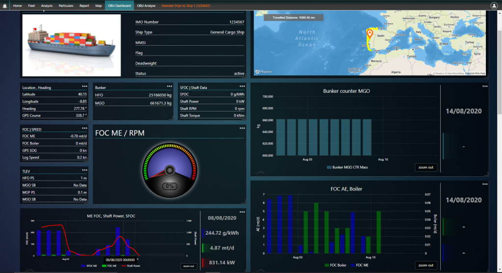 VEINLAND PIM WebOffice Dashboard